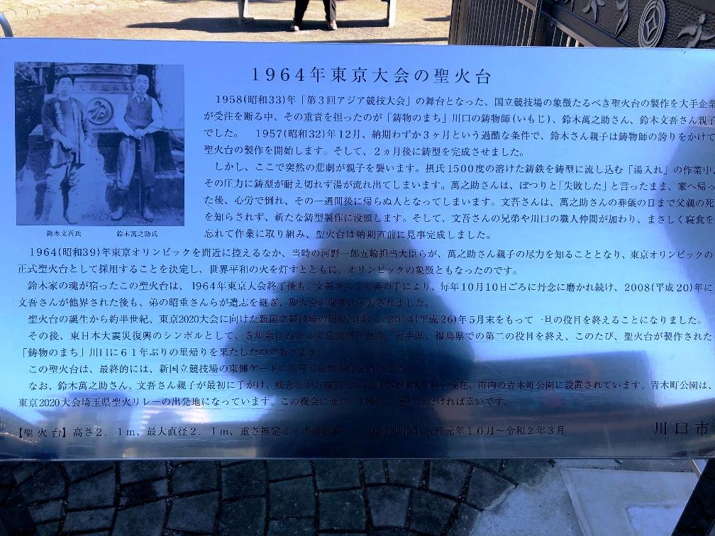 1964東京オリンピック聖火台看板